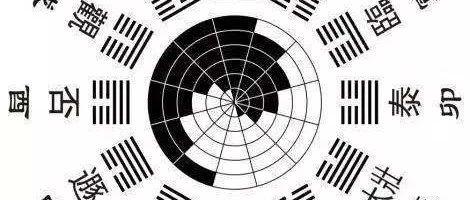 """八字命理学——正解""""藤萝系甲""""1"""