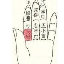 小六壬掌中决(正宗秘传口诀)
